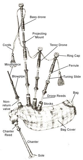 17 Best Images About Bagpipe Tunes On Pinterest