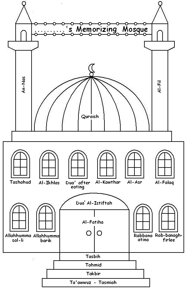 muslim holidays coloring pages - photo#23