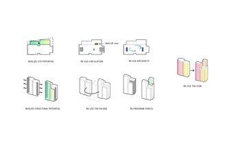 Postzero, Oslo - Adaptive reuse diagram