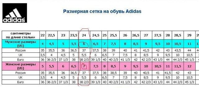 Размерные сетки adidas обувь