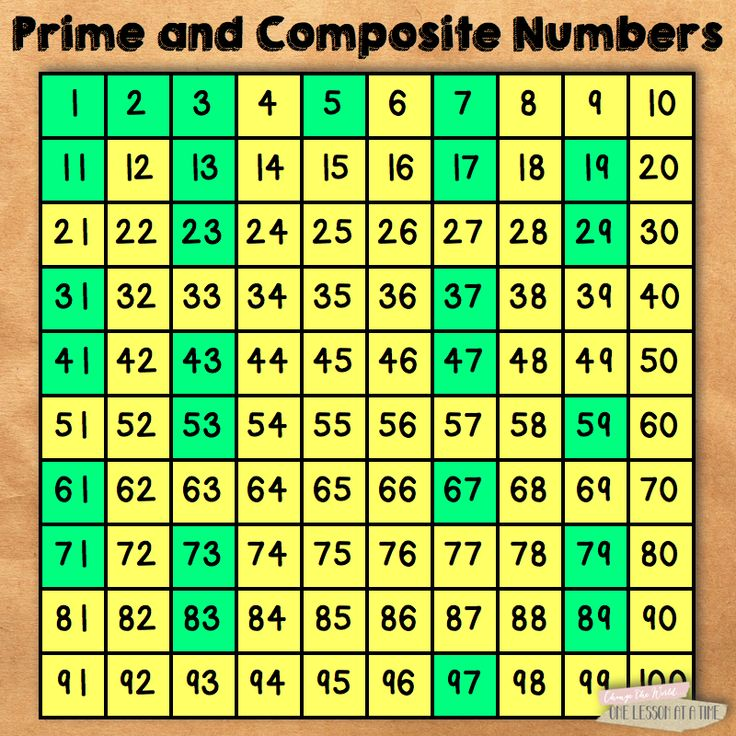 Best Th Grade Math  Equivalent Fractions Images On