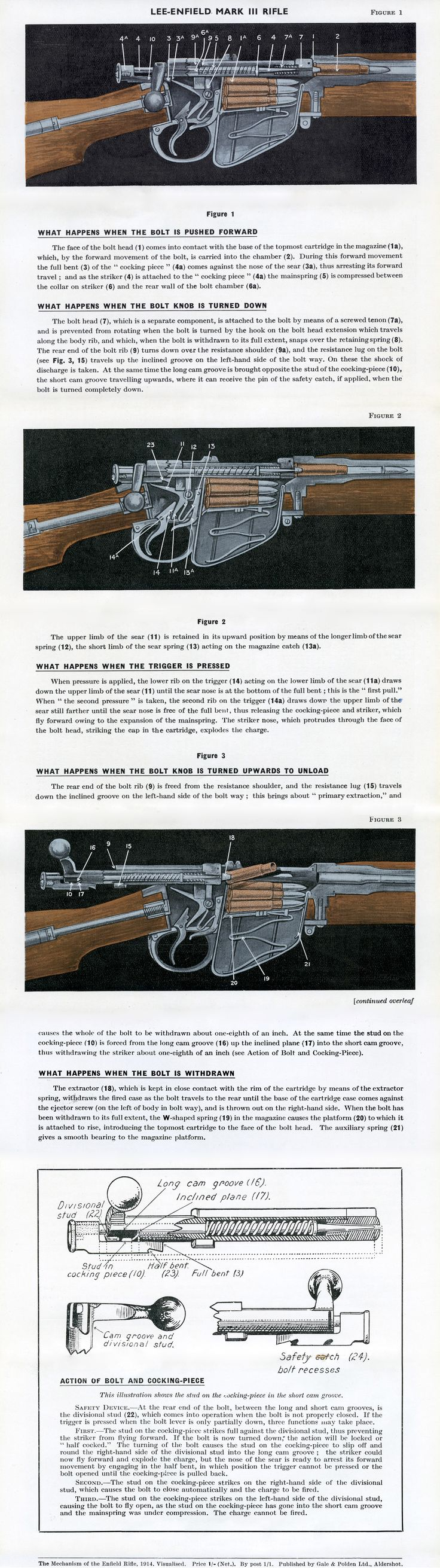 Fold out section of Gale & Polden leaflet from WWII, 'The Mechanism of the Short Rifle Magazine Lee-Enfield Mark III.  Explains the SMLE Mk III* action in great detail, with colour sectional diagrams