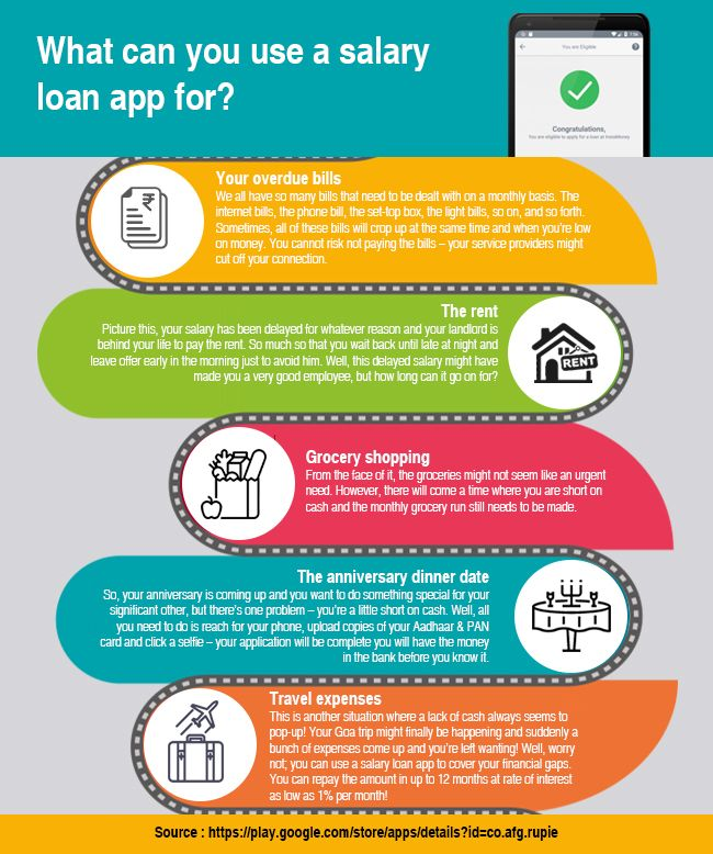 Pin On Instant Loan App