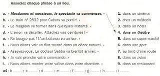 Français Langue Étrangère - A1: ville