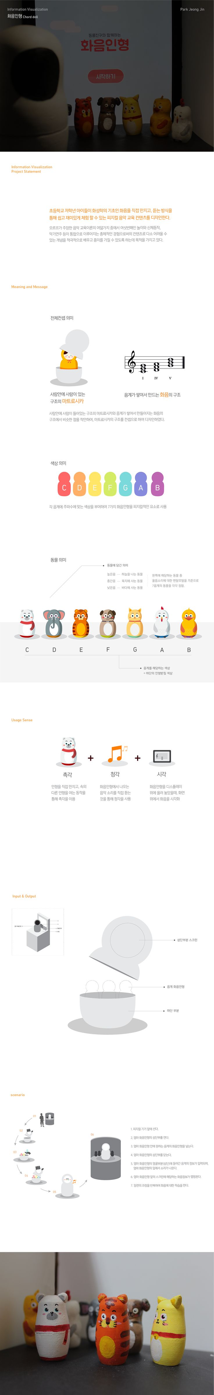 박정진│ Information Visualization 2015│ Major in Digital Media Design │#hicoda │hicoda.hongik.ac.kr