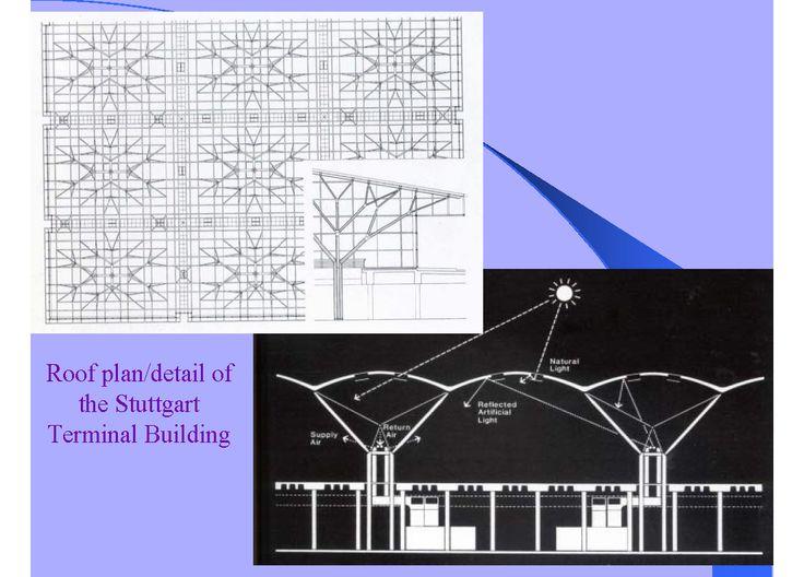 Stuttgart Airport Terminal 3 / Roof plan Structure