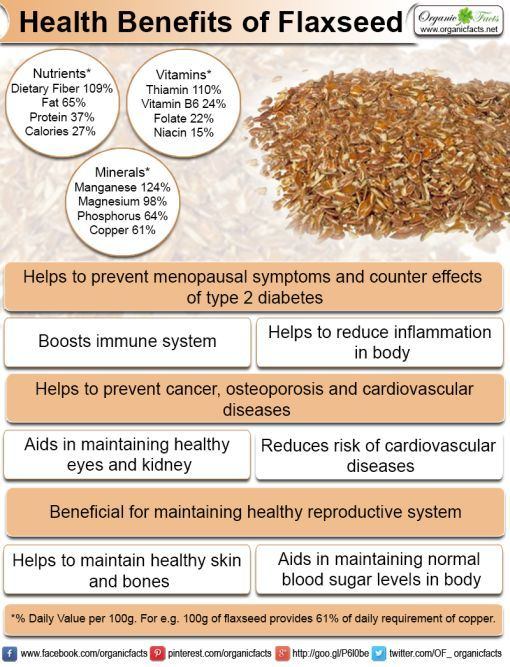 Health benefits of flaxseed have made it a part of food in traditional cuisine of Asia, America and Africa. Its high nutritional and health benefits can outnumber those offered by any cereal. It is a rich source of alpha linolenic acid, omega-3 fatty acids and lignans. These components collectively fight many ailments and diseases, including cardiovascular diseases, inflammation, arthritis, allergies, asthma and diabetes. Flaxseed also reduces the risk of various cancers and improves…