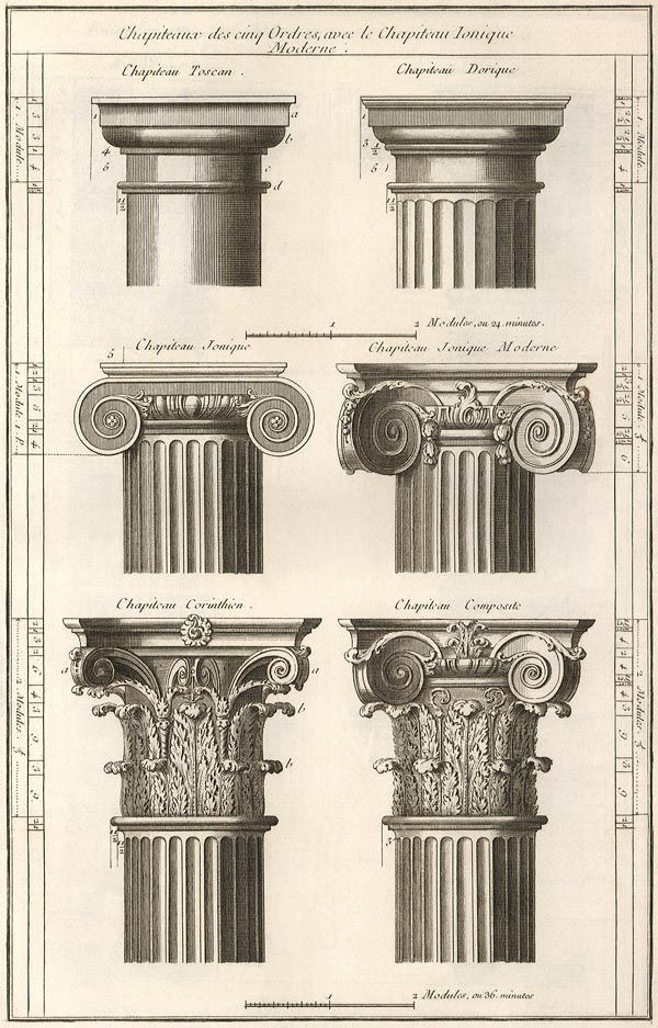 Orders of Greek Column Capital: Corinthian, Doric, Ionic.