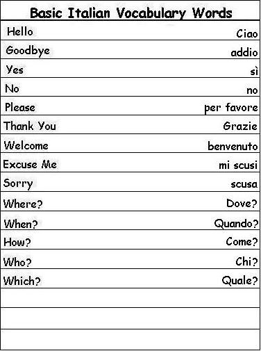 italian word lists | Italian Vocabulary Words Learn Italian Info