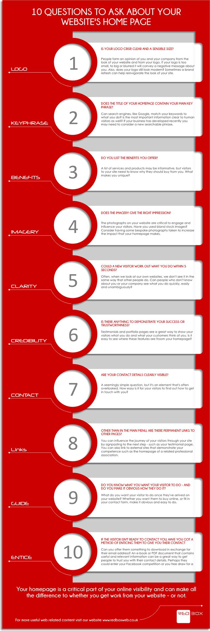 10 questions to ask about your Website's Home page. Web design help and tips from Red Box Web Design based in Stafford in the UK.