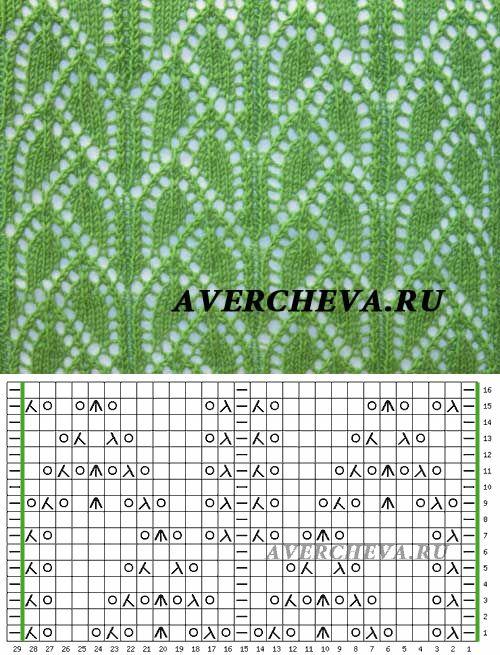 Patrón 842 | patrón de tejer con agujas directorio