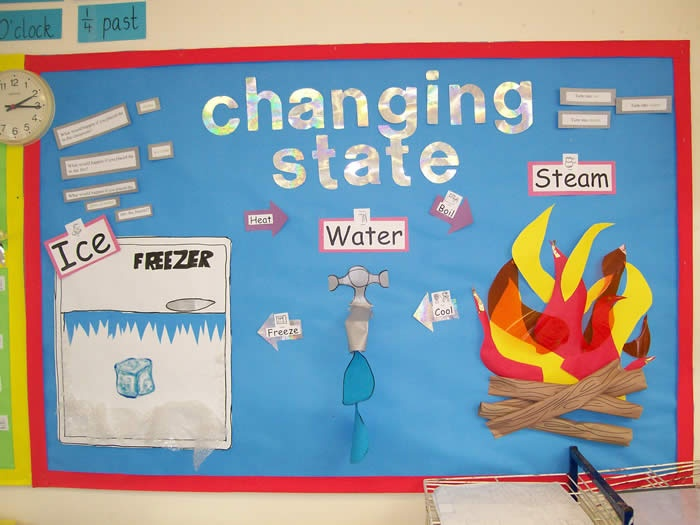 States of MatterScience'S Matte, Science Ideas, Grade Science, Science Activities, Math Bulletin Boards 3Rd Grade, Schools Science, Classroom Science, Math Science, Science'S Health
