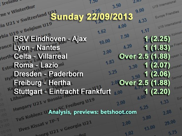 Sunday's picks are up! Choose carefully and good luck!  PSV Eindhoven - Ajax 1 (2.25) Lyon - Nantes 1 (1.83) Celta - Villarreal Over 2.5 (1.88) Roma - Lazio 1 (2.07) Dresden - Paderborn 1 (2.06) Freiburg - Hertha Over 2.5 (1.88) Stuttgart - Eintracht Frankfurt 1 (2.20)  More information and analysis of our previews on http://www.betshoot.com/