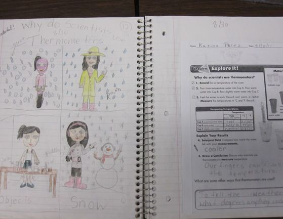 heres a post on interactive science notebooks with terrific examples of student reflectionsoutput science notebooksjournals pinterest science