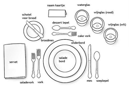 Kerst is een mooie gelegenheid om te dineren zoals 'het heurt'. Daarom heeft Christmaholic.nl de belangrijkste etiquetteregels op een rijtje gezet.