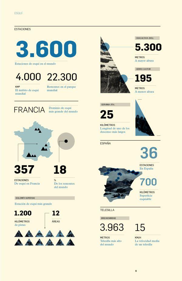 Infographics about snow by Romualdo Faura, via Behance
