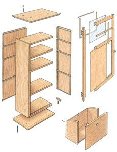 Weekend Project: Build A Craftsman Wall Cabinet - Fine Woodworking Article