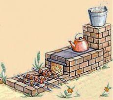 Шашлычный дворик в саду, в огороде | Самоделкино