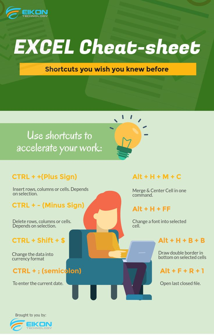 #MicrosoftExcel Shortcuts you need to master :)
