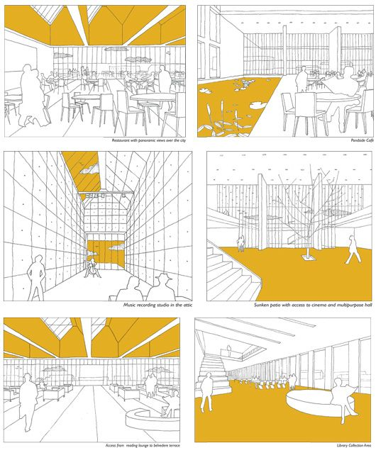 Central Library - Drawings of interior situations / Helsinki