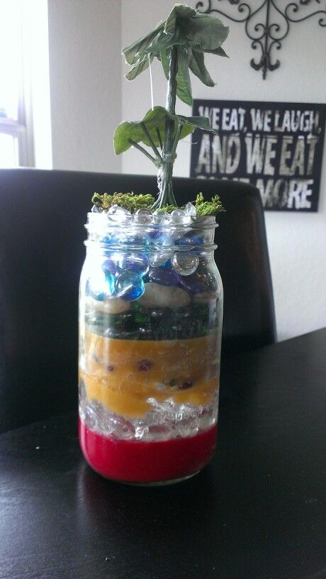 7 Layers of the earth project in a mason jar 1.Inner core: melted red candle wax  2.Outer core: white hair gel/glass gems 3.Mantle: tan wax w/beans(rocks) 4.Asthenosphere: dark green glass gems 5.Lithosphere: river rocks 6.Oceanic crust: blue/silver glass gems 7.Continental crust: craft moss/blue gems  Tree: fake flower stem w/leaves.  Cut a disc from plastic milk container to layer between hair gel (2) & melted tan wax (3), add bits & bobs like sea shells and a toy monkey in the tree for…