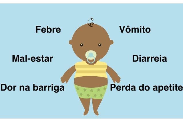 Febre, vômito e diarreia são Sintomas de Virose
