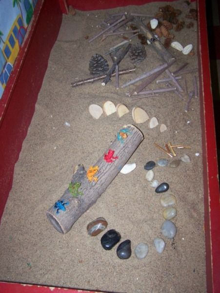Sand Table Provocation