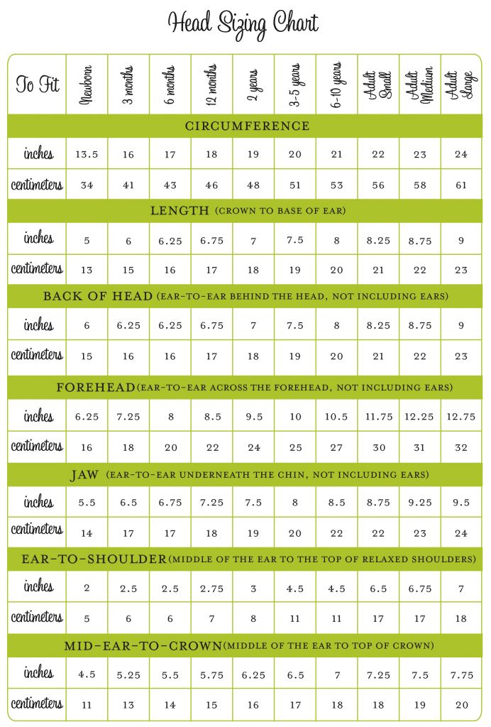 head sizing chart for crochet hats (newborn-adult)