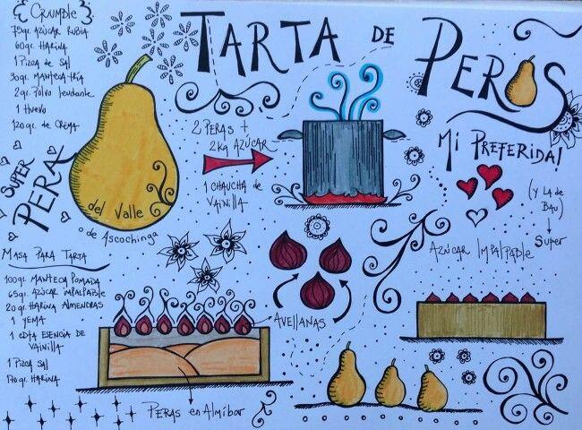 57 best Isabel vermal images on Pinterest | Drink, Pastries recipes ...