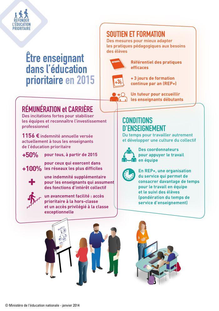 Du nouveau pour les enseignants dans l'éducation prioritaire en 2015