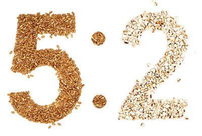 Sundhed og livsstil: 5:2-faste for begyndere.
