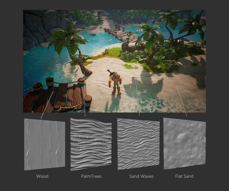 Stylized Water For Game Environments in UE4