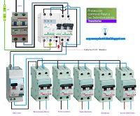 Esquemas eléctricos: Protección contra rayos y sobretensiones