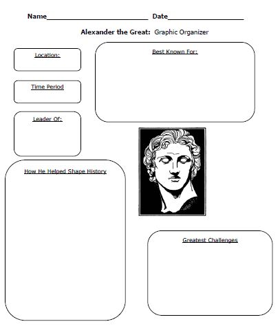Alexander the great essay thesis