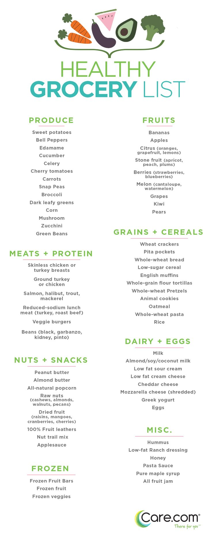 Best 25+ Basic grocery list ideas on Pinterest | Food storage ...