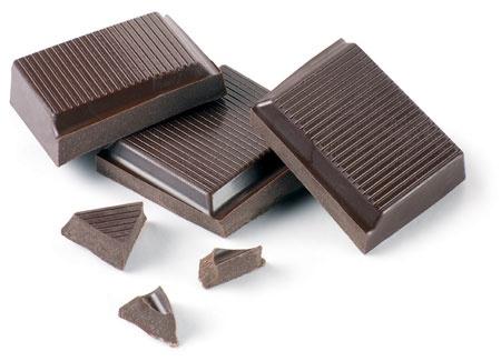 Benefits of Dark Chocolate for skin