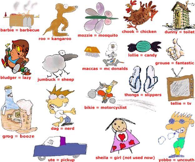 Aussie Woman Slang | Dictionary of Australian English words