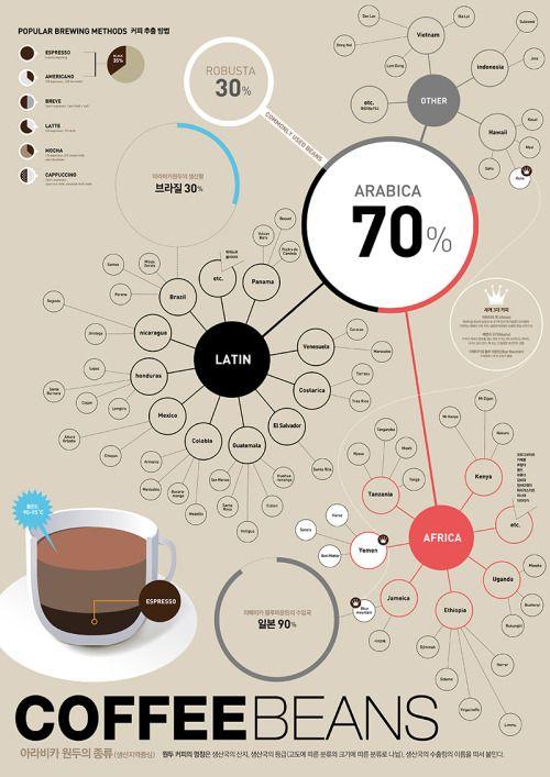 #káva #coffee #café #kaffe