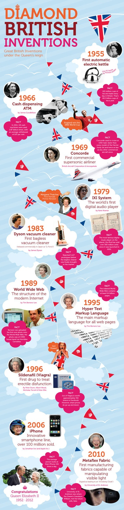 British inventions infographic during the last 60 years of the Queen's reign - interesting inventions here!