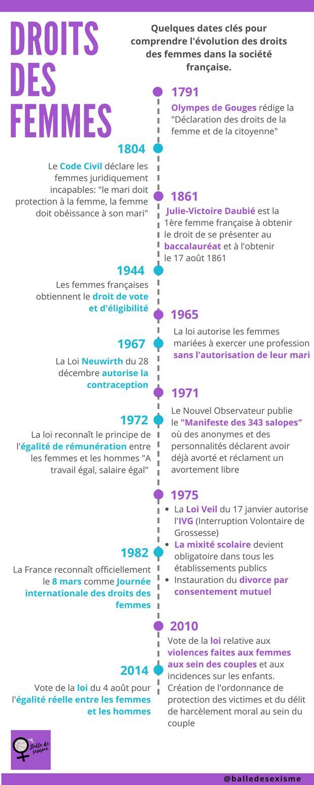 Droits des femmes.png