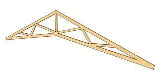 Image result for scissor roof truss