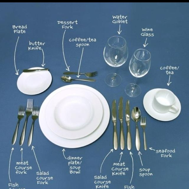 Fancy Pants Manners... Just in case we ever have to know what each utensil is & their purpose. Hey, I wonder what vegetarians use for 5 course meal? Perhaps only the salad fork? :)