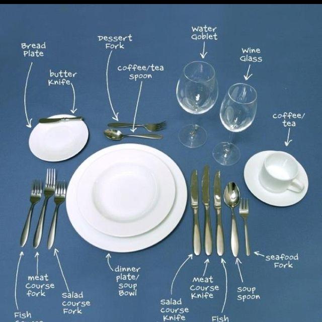 7 Best Images About Men 39 S Dinner On Pinterest Food Presentation Traini