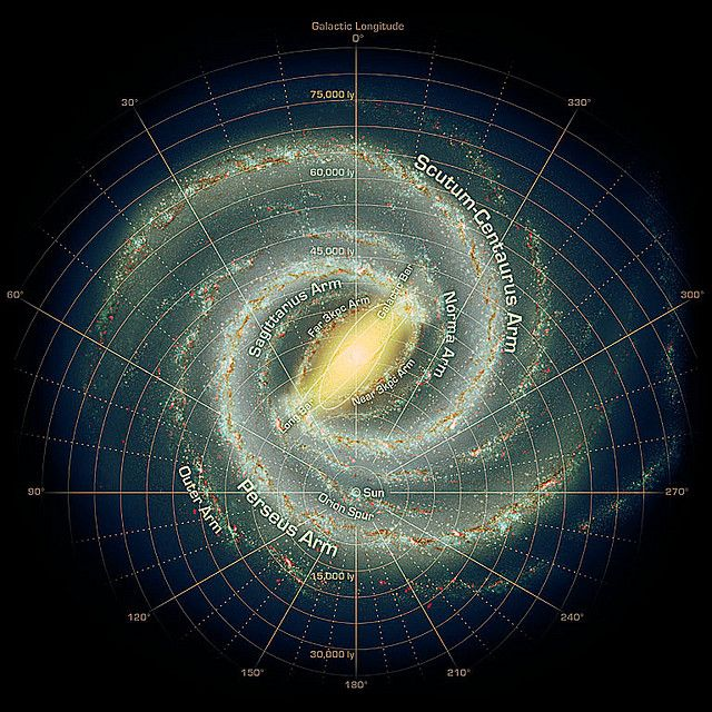 milky way galaxy | Milky Way Galaxy (Robert Hurt, SSC/JPL/Caltech)) | Flickr - Photo ...
