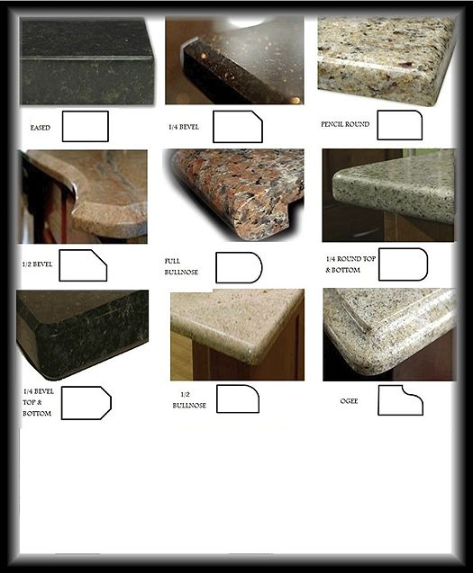 Countertop Edge Profiles : best ideas about Granite countertop edges on Pinterest Granite edges ...