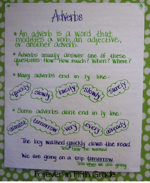 Forever in Fifth Grade: Grammar Rock in Writer's Workshop!  We did this last year, but good review.