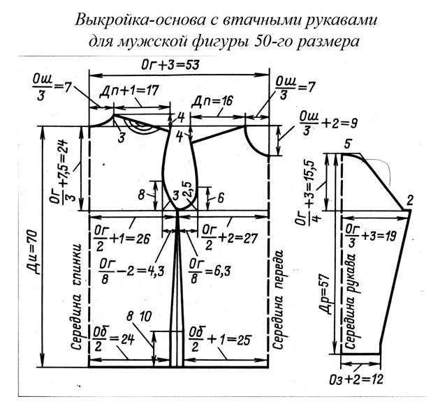 Расчет и построение чертежа конструкции женских брюкбез боковых швов из трикотажных полотен