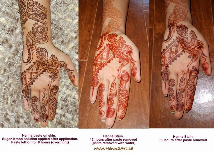 Where Do Mehndi Patterns Come From : Best images about do it yourself henna on pinterest