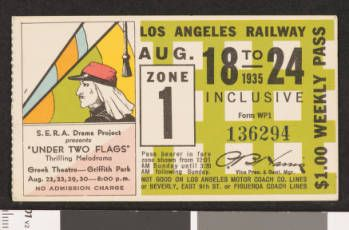 Los Angeles Railway weekly pass, 1935-08-18 :: LA as Subject
