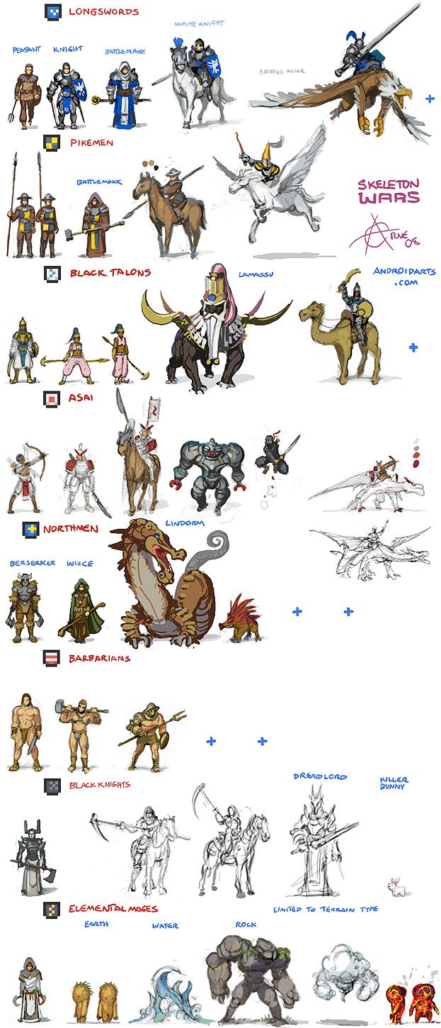 androidarts.com | Skeleton Lords